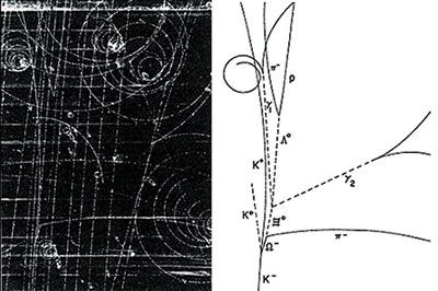 Снимок пузырьковой камеры, где виден процесс рождения и распада первого зарегистрированного омега-гиперона. K--мезон взаимодействует с протоном, образуются омега--гиперон и два мезона (K0 и K+), которые далее распадаются в другие частицы. Справа: расшифровка снимка. Траектории нейтральных частиц, невидимых в пузырьковой камере, отмечены пунктиром