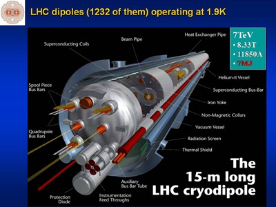 Большой адронный коллайдер схема Elba2008