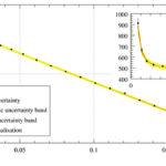 TOTEM изучил упругое рассеяние протонов в недоступной ранее области
