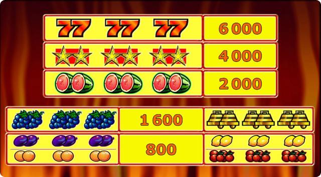 Сыграть в виртуальном казино