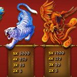 Четыре версии успеха с игрой Si Xiang