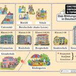 История немецкого языка