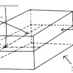 Основные законы базовой физики
