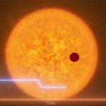 НАСА сообщило оботкрытии «экзолуны»